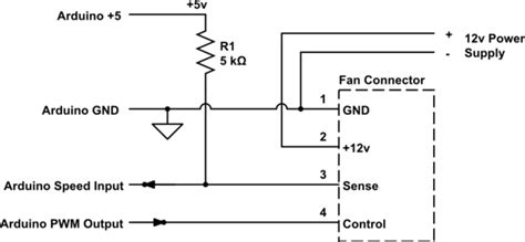 Arduino How Read Control The Speed