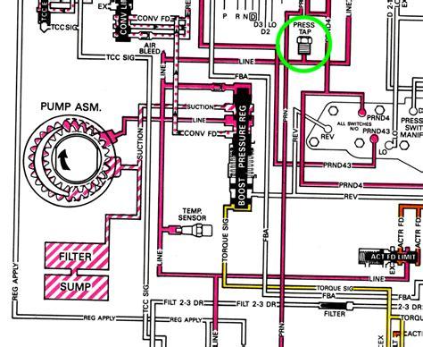 Line Diagram 4l80e by 4l80e Fluid Flow