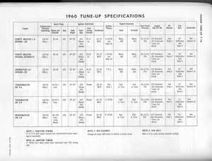 similiar chevy engine specifications keywords well 1959 235 chevy engine water pump on chevrolet 235 engine diagram