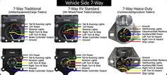 standard 4 pole trailer light wiring diagram automotive electronics trailers and
