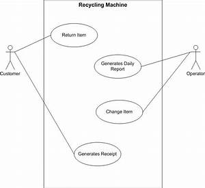 Code Hookup  Use Case Diagram Of Recycling Machine