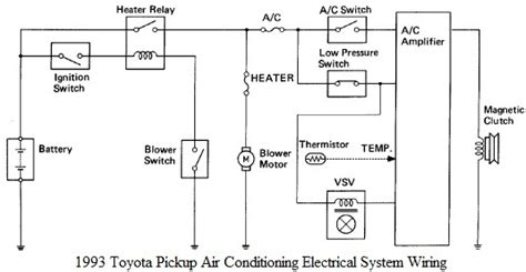 Hyundai Santa Air Conditioning Wiring Circuit
