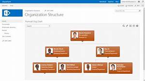 Plumsail Org Chart For Sharepoint 2010  2013
