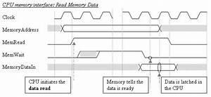 A Memory Model For The Multicycle Cpu    Ub124 Uc774 Ubc84  Ube14 Ub85c Uadf8