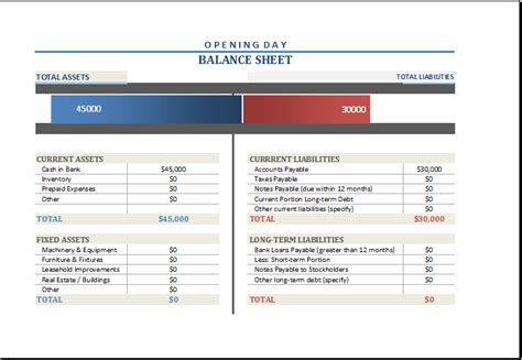 opening day balance sheet template  excel excel templates