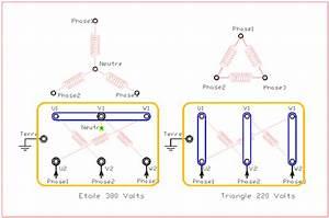Moteur Triphasé En Monophasé : les moteurs ~ Maxctalentgroup.com Avis de Voitures