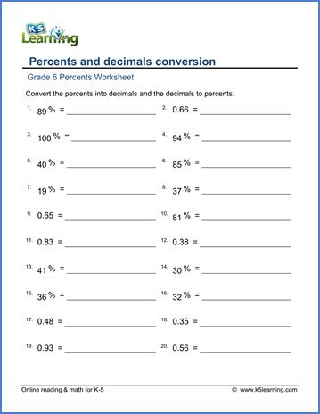 Converting Decimals To Percents Worksheets  Percent Equation Worksheet Worksheets For