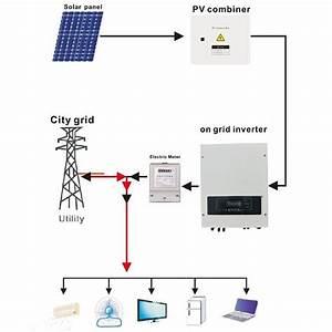 Grid Tie Power Inverter  On Grid Solar Inverter  Solar