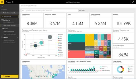 connect to power bi templates d365 connect to microsoft dynamics ax content pack with power