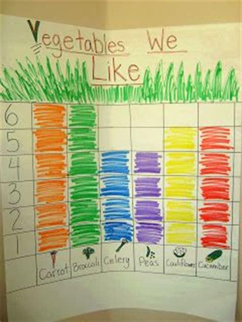 favorite veggies rainbow graph taste vegetables 638 | c5f71d335a096cae47ead9dbc524d24f
