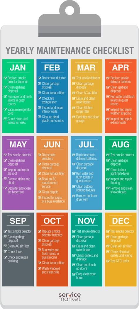 Annual Checklist For Home Maintenance In Dubai  The Home