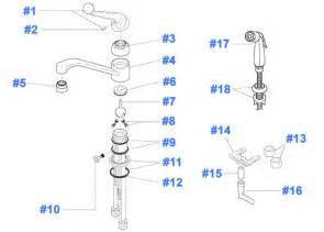 parts of a kitchen faucet diagram repair parts for delta kitchen faucets