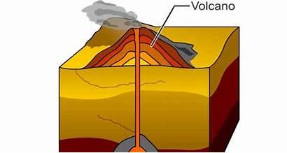 Igneous Rocks Grade 4th Science 5th Activity