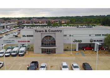 car dealerships  shreveport la threebestrated