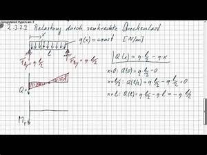 Querkraftverlauf Berechnen : statik 7 2 beanspruchung des balkens durch streckenlast youtube ~ Themetempest.com Abrechnung