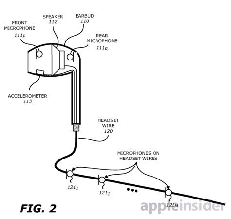 Apple Patents New Headphones With Built Active Voice