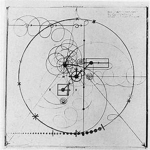 Diagram For Gesture Dance - Oskar Schlemmer