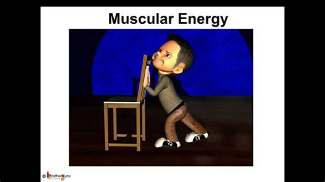 Science  What Is Work, Energy And Frictional Force