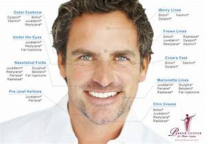 Wrinkle Treatment For Men New Jersey