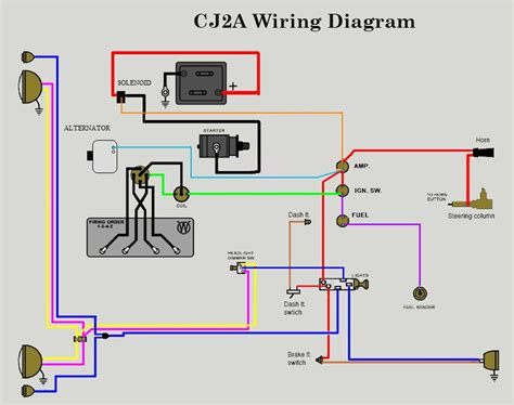 Deere 4020 Wiring Diagram Light Fender In For by 12v Wiring Diagram The Cj2a Page Forums Page 1