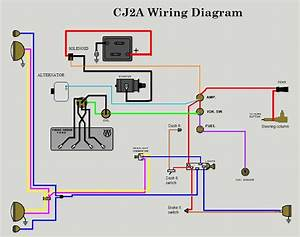 Cj3b Wiring Harness