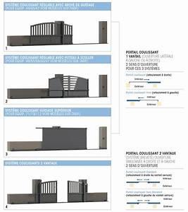Portail Coulissant 2 Vantaux : portail 2 vantaux coulissant prix des portails sfrcegetel ~ Edinachiropracticcenter.com Idées de Décoration