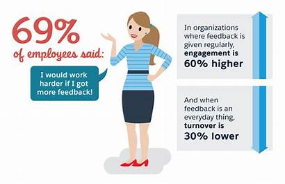 Feedback Giving Employee Benefits Give Importance Take