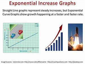 Exponents in the Real World | Passy's World of Mathematics