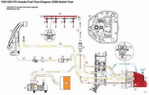 Mercury Verado 250 Wiring Diagram