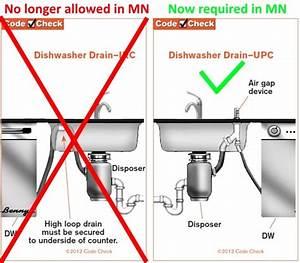 Get To Know Minnesota U0026 39 S New Plumbing Code