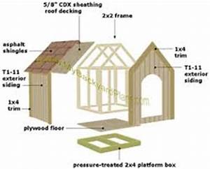 Dog Houses and Dog House Plans Animals Library