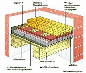 Fußbodenheizung Auf Holzboden : woodline massivholzb den bodenaufbauten f r sichtbare holzdecken ~ Sanjose-hotels-ca.com Haus und Dekorationen