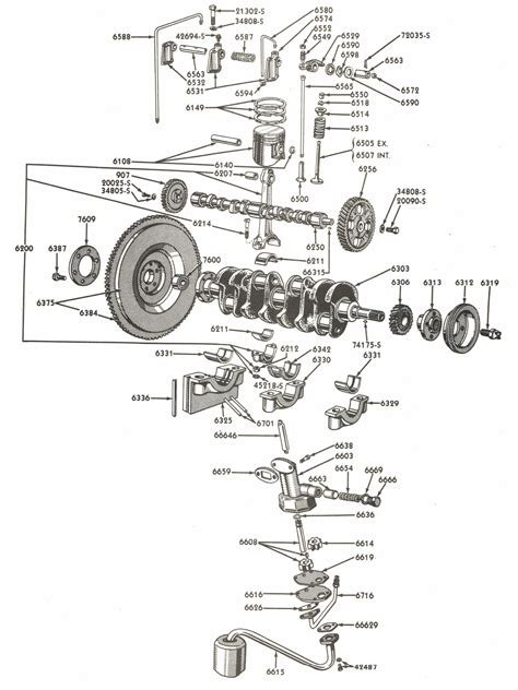 Golden Jubilee Tractor Wiring Diagram by Ford Wiring 1954 Ford Naa Wiring Diagram Best Free
