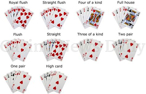 game  table poker