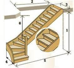 how to draw stairsteps winding or turned stairways guide to stair winders angled stairs