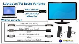 Tv Über Kabel : laptop an fernseher anschlie en so kriegt 39 s jeder hin ~ Orissabook.com Haus und Dekorationen
