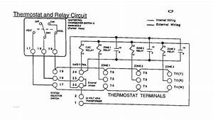 How To Wire Honeywell T-stat Th8320wf