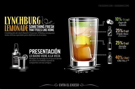 lynchburg lemonade lynchburg lemonade daniel s cocktails and me
