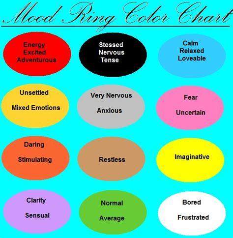 colour mood chart top 28 mood colors chart how colors affect mood chart emotions does your best mood colors