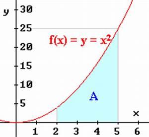Stammfunktionen Berechnen : mathematik schulwissen oberstufe differential integralrechnung 24 ~ Themetempest.com Abrechnung