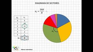 09 Diagrama De Sectores