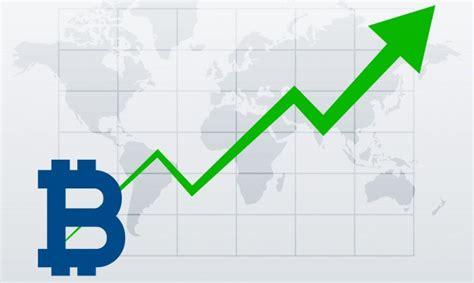 Quanto maior a procura pelo. Evolução do Preço do Bitcoin desde 2009 até hoje (Previsão ...