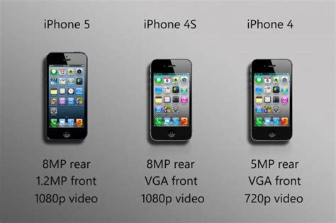 4s vs 5s iphone 5s to reportedly come with 12 megapixel
