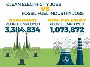 Most In-Demand Electrical and Energy Jobs in the Current ...