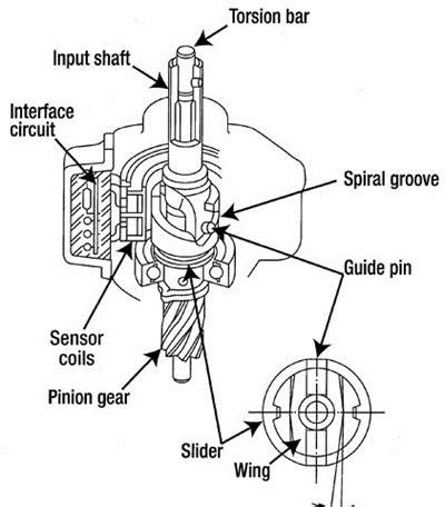 Honda Electric Power Steering Circuit Wiring