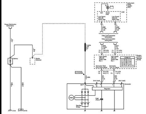 Saturn Aura Motor Alternator Not Charging