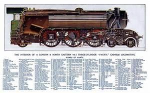 Flying Scotsman Gresley A1  A3 Steam Locomotive  1923 Br  4472  502  103  60103