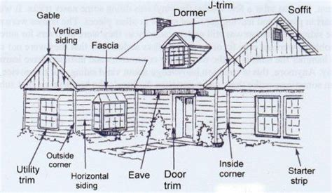 outside house parts names drawing below shows the