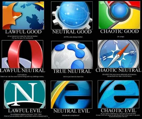 Web Browser Meme - browser alignment chart geek culture pinterest charts