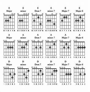 Guitar Chord Chart Templates  U2013 12  Free Word  Pdf Documents Download